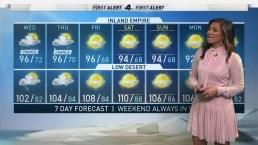 AM Forecast: Feeling the Heat and Humidity