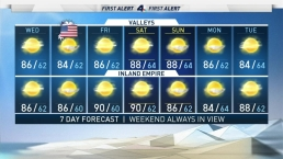 First Alert Forecast: Morning Fog, Sunny Afternoon