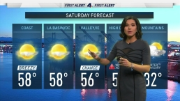 First Alert Forecast Mostly Sunny
