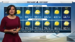 AM Weather: Cool, Comfortable Temperatures