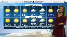 AM Forecast: Monday May 13, 2019