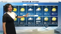 AM Weather: More Cool Temperatures