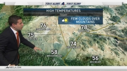 AM Weather: Warms Temps and Wind Enter the Area