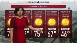 AM Weather: Wind Returns Bringing Fire Danger