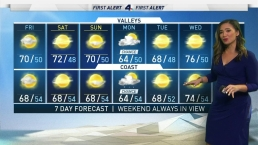 AM Forecast: Cloudy and Cool Friday