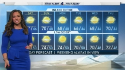 AM Forecast: Goodbye, Rain!