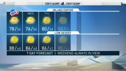 AM Forecast: Sunny Election Day