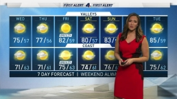 AM Forecast: Cooler Temperatures and Chance of Drizzle