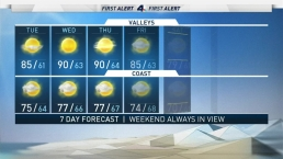 AM Forecast: Warm Days Ahead