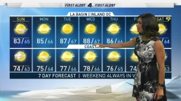 First Alert Forecast: Dry and Breezy