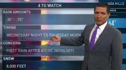 PM Forecast: Rain Coming Wednesday