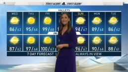 First Alert Forecast: A Slight Warm Up