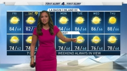 First Alert Forecast: What's Up for the Weekend
