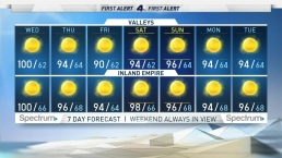 First Alert Forecast: Triple-Digit Heat