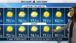 First Alert Forecast: Calmer Days