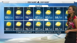 First Alert Forecast: A September Scorcher
