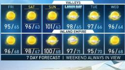 First Alert Forecast: Hot Day