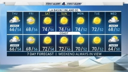 First Alert Forecast: Light Showers and Mountain Snow