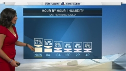 First Alert Forecast: Low Humidity, High Fire Danger