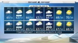 First Alert Forecast: Morning Rain