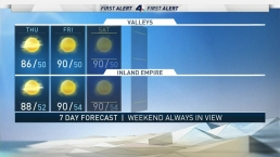 First Alert Forecast: Warming Into the Weekend