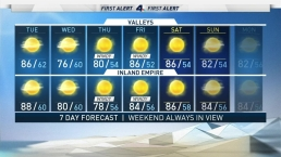 First Alert Forecast: Slight Drop in Temperatures