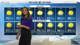 First Alert Forecast: Back to the 90s