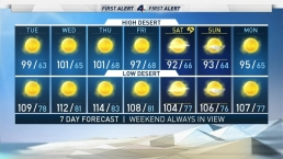 First Alert Forecast: Another SoCal Heat Wave