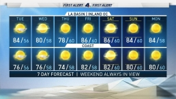 First Alert Forecast: Quiet Week of Weather