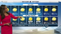 First Alert Forecast: Up and Down Temperatures