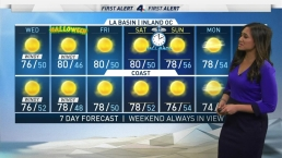 First Alert Forecast: Powerful Winds and Extreme Fire Danger