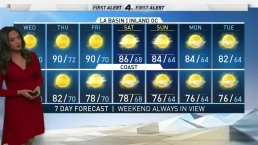 First Alert Forecast: Late-Summer Heat