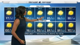 Sunday Forecast, Excessive Heat Continues