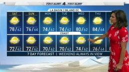 Saturday Morning Forecast, Cooler Temperatures