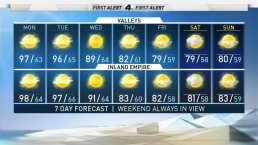 AM Forecast: Temperatures Climb Into 90s, 100s