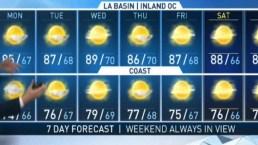 First Alert Forecast - Sunday, July 21, 2019