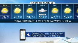 PM Forecast - Nice Day for the LA Marathon