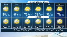 PM Forecast - Dry Memorial Day Ahead