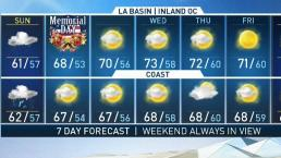 PM Forecast - Rain Heading Our Way for Memorial Day Weekend