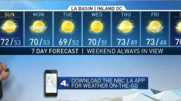PM Forecast - Sunday is Warmest Day of the Week