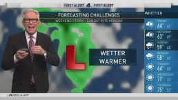 PM Forecast: Calmer Winds