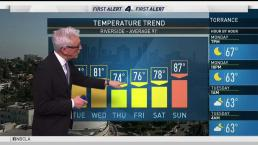 PM Forecast: Comfortable Weather to Start Week