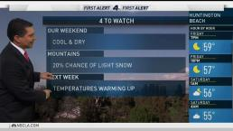 PM Forecast: Cool and Dry Weekend Ahead