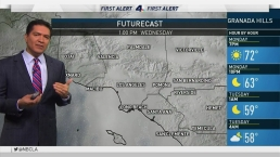 PM Forecast: Deepening Marine Layer and Cool Temperatures This Week