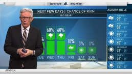 PM Forecast: Extreme Heat and Windy Weather