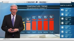 PM Forecast: Hot Dry Weekend