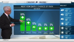 PM Forecast: Light Rain in SoCal