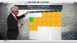 PM Forecast: Rain Coming to SoCal