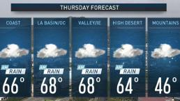 PM Forecast - Thursday Morning Drenching Expected in SoCal