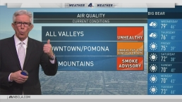 PM Forecast: Warmup Sunday and Monday